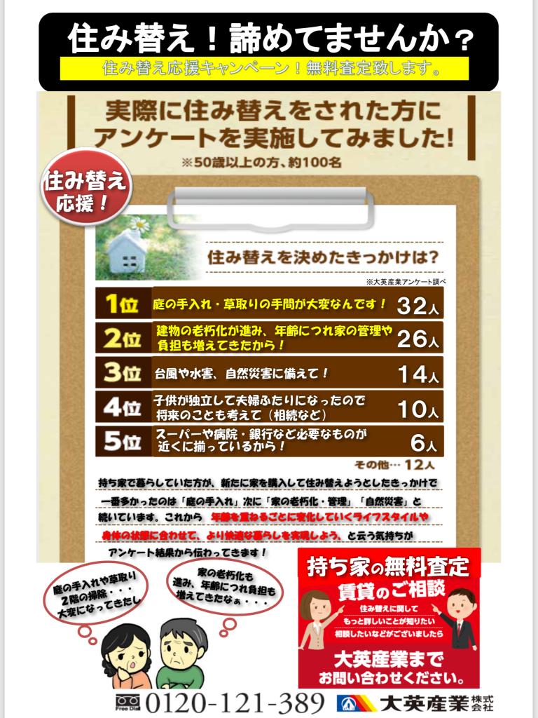 【ザ・サンパークシティ守恒】ライフプラン大相談会実施