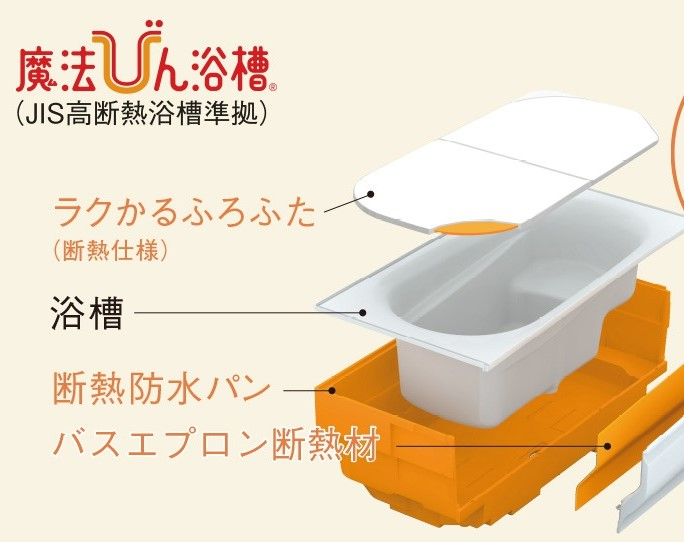 【門司港テラス】自動洗浄機能付き!『バスルーム』のご紹介♪