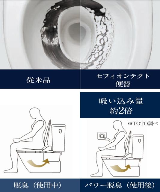 【小郡駅前レジデンス】いつでもキレイ♪『TOTOトイレ』のご紹介