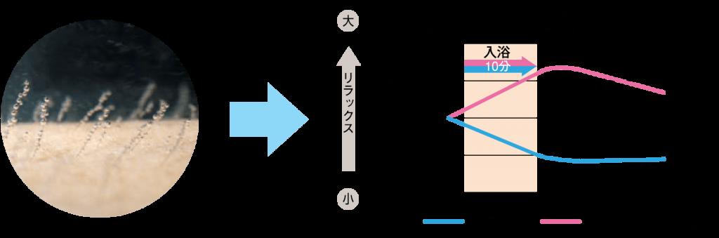 【健軍レジデンス】マイクロバブル浴(標準設備)について