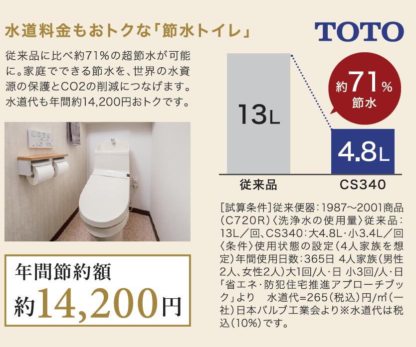 【足立妙見通りレジデンス】トイレのご紹介